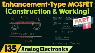 Download Construction & Working of Enhancement-Type MOSFET (Part 1) Video
