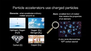 Download Laser-Plasma Accelerators: Riding the Wave to the Next Generation X-Ray Light Sources Video