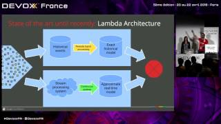 Download Google Dataflow : The new open model for batch and stream processing (Sara Robinson, Felipe Hoffa) Video