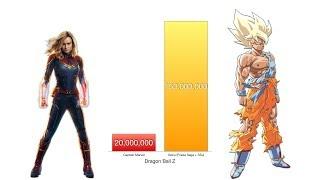 Download Goku vs Avengers Power Levels - High-Balled** MCU Endgame/Dragon Ball Z Video