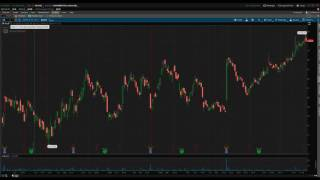 Download PreMarket Prep for November 23 Video
