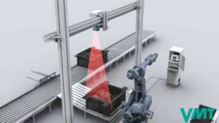 Download Industrial Vision System for Container and Pallet Loading and Unloading Video