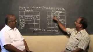 Download இராகு-கேது தோசம் Prof.Dr.Vimalanriias @ Mr.Arivanandam talking about rahu-kethu dosha-part-2 Video
