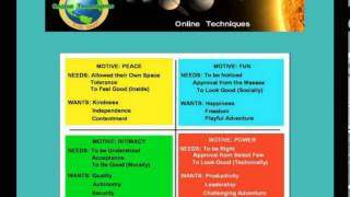 Download Network Marketing Training | The Colors Of Personality Video