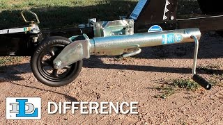 Download Swivel Tongue Jacks - DL Difference Video