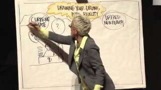 Download Best Ted Talks 2015 - Draw your future - Take control of your life Video