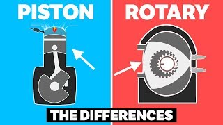 Download The Differences Between Piston and Rotary Engines Video
