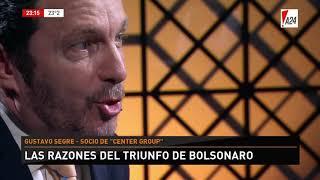 Download LNE | LUIS NOVARESIO ENTREVISTA - GUSTAVO SEGRÉ Y JORGE FAURIE Video