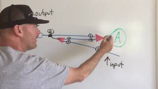 Download Determining mechanical advantage with the t-method Video