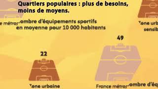 Download Quartiers populaires. Emmanuel Macron renvoie la banlieue à elle-même Video
