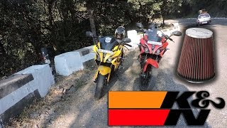 Pulsar RS 200 top speed Free Download Video MP4 3GP M4A - TubeID Co