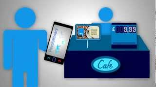 Download Near Field Communication (NFC) tap to WiFi App - New Technology Video