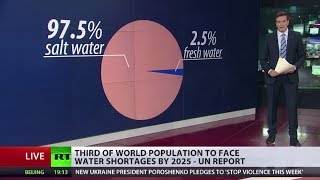Download Waterless World? Scarcity could bring Earth to breaking point Video