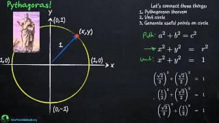Download Trigonometry: Unit Circle Video