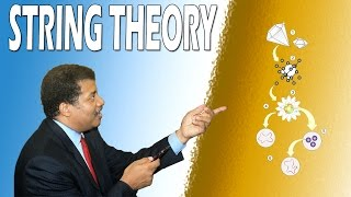 Download Neil deGrasse Tyson on String Theory Video