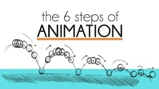 Download The 6 Steps of Animation Video