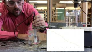 Download Lauric Acid Cooling Curve Video