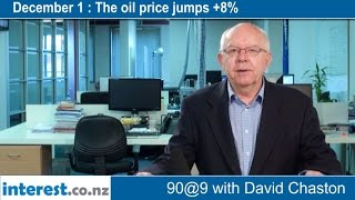 Download 90 seconds @ 9am : The oil price jumps +8% Video
