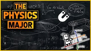 Download The Physics Major Video