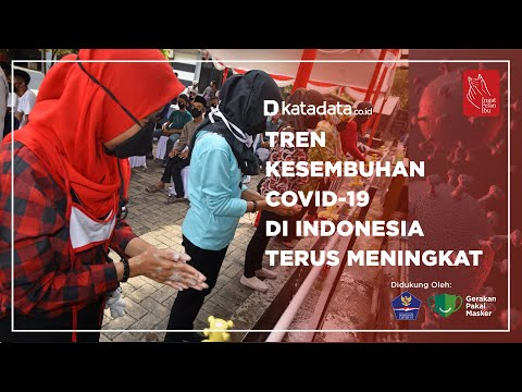 Tren Kesembuhan Covid-19 di Indonesia Terus Meningkat | Katadata Indonesia