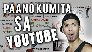 Download Paano Kumita sa Youtube 2018 Step by Step System / How it Works Video