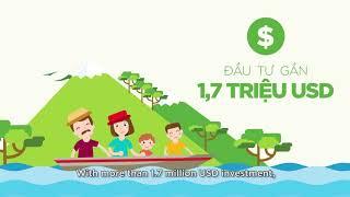 Download 10 Year Journey of Water Replenishment   Coca-Cola Vietnam Video