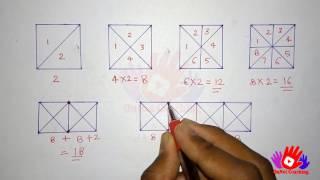 Download त्रिभुजों की संख्या ज्ञात करना। find no of triangles. Video