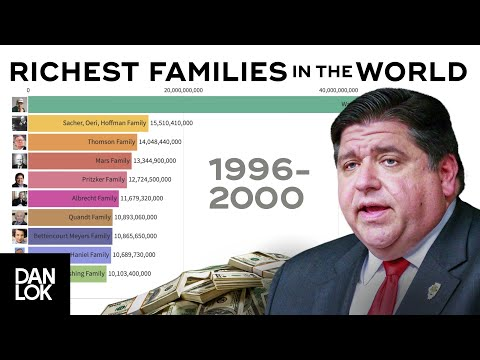 Top 10 Richest Families In The World (1996-2000)