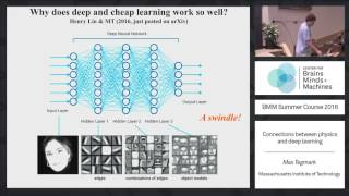 Download Connections between physics and deep learning Video