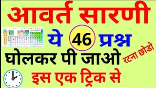 Download आवर्त सारणी संबंधित प्रश्न//Periodic table,Avart sarni related Question /Group d/ssc gd,bank Video