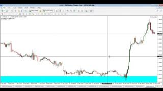 Download New Supply and Demand Zone Video Video
