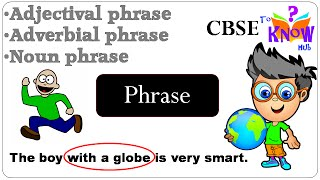 Download English Grammar - Adjectival Adverbial & Noun Phrases, their use Video