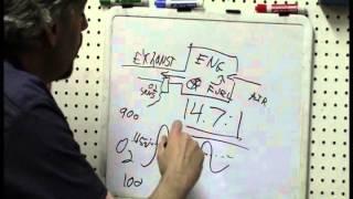 Download Secret of Engine Problem Diagnosis- Fuel Trims Pt.1 Video