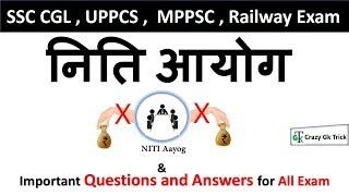 Download What is NITI Aayog ? | नीति आयोग क्या है ? Video
