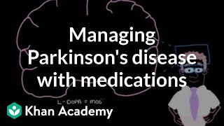 Download Managing Parkinson's disease with medications | Nervous system diseases | NCLEX-RN | Khan Academy Video