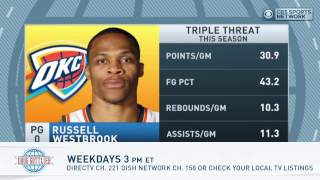 Download Gottlieb: Russell Westbrook averaging a triple-double Video