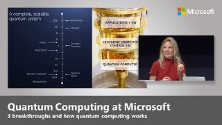 Download Quantum Computing - Top 3 Microsoft Breakthroughs with Krysta Svore Video