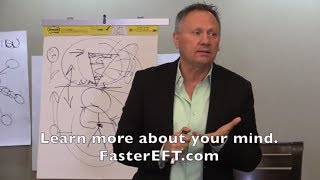 Download 1260 #1 Mistake to AVOID when making changes with FasterEFT wisdom Video