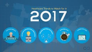 Download The Five Factors Shaping the Future of Healthcare Video