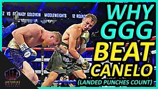 Download Why Gennady GGG Golovkin Beat Canelo Alvarez (Landed Punches Count) #CaneloGGG Video