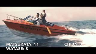 Download Okinawa Yakuza War (1976) Killcount Video