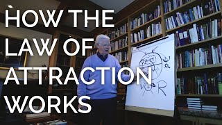 Download The Law of Attraction Explained Video