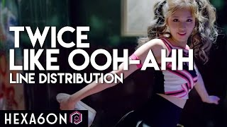 Download Twice - Like OOH-AHH Line Distribution (Color Coded) Video