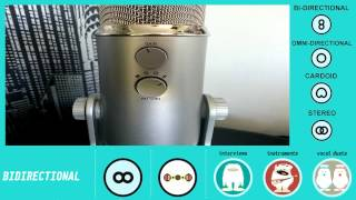 Download Blue Microphones Yeti USB Cardiod/Bidirectional/Omnidirectional/Stereo Microphone Pattern Test! Video