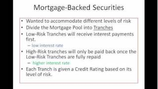 Download Introduction to Securitization Video