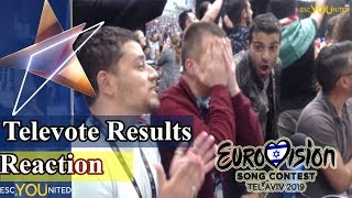 Download Eurovision 2019 - Televote Results Reaction Video