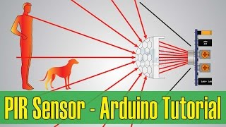 Download How PIR Sensor Works and How To Use It with Arduino Video