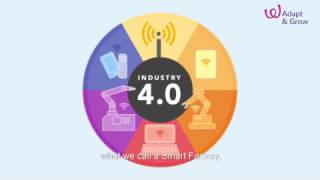 Download Manufacturing Industry 4.0 Video