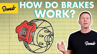 Download BRAKES: How They Work | Science Garage Video