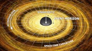 Download Black Holes and the Event Horizon Telescope Video